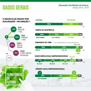 In3citi_Info_Posts Dados Gerais